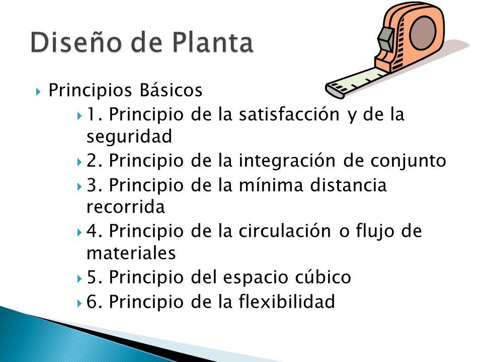 Principios Básicos 1. Principio de la satisfacción y de la seguridad 2. Principio de la integración de conjunto 3. Principio de la mínima distancia re