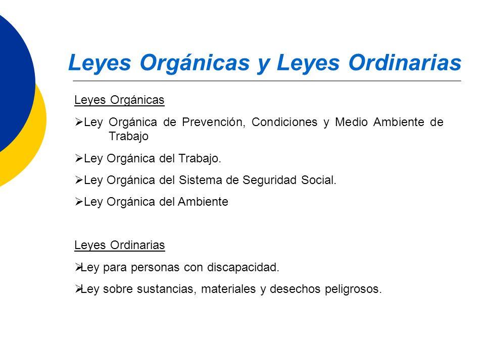Leyes Orgánicas Ley Orgánica de Prevención, Condiciones y Medio Ambiente de Trabajo Ley Orgánica del Trabajo. Ley Orgánica del Sistema de Seguridad So