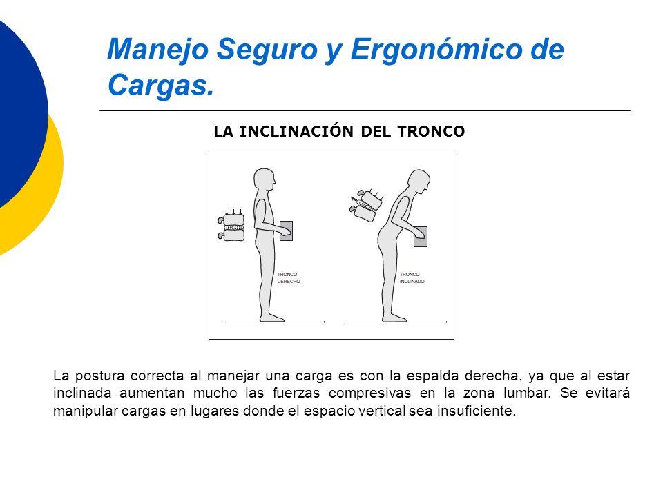 Manejo Seguro y Ergonómico de Cargas. LA INCLINACIÓN DEL TRONCO La postura correcta al manejar una carga es con la espalda derecha, ya que al estar in
