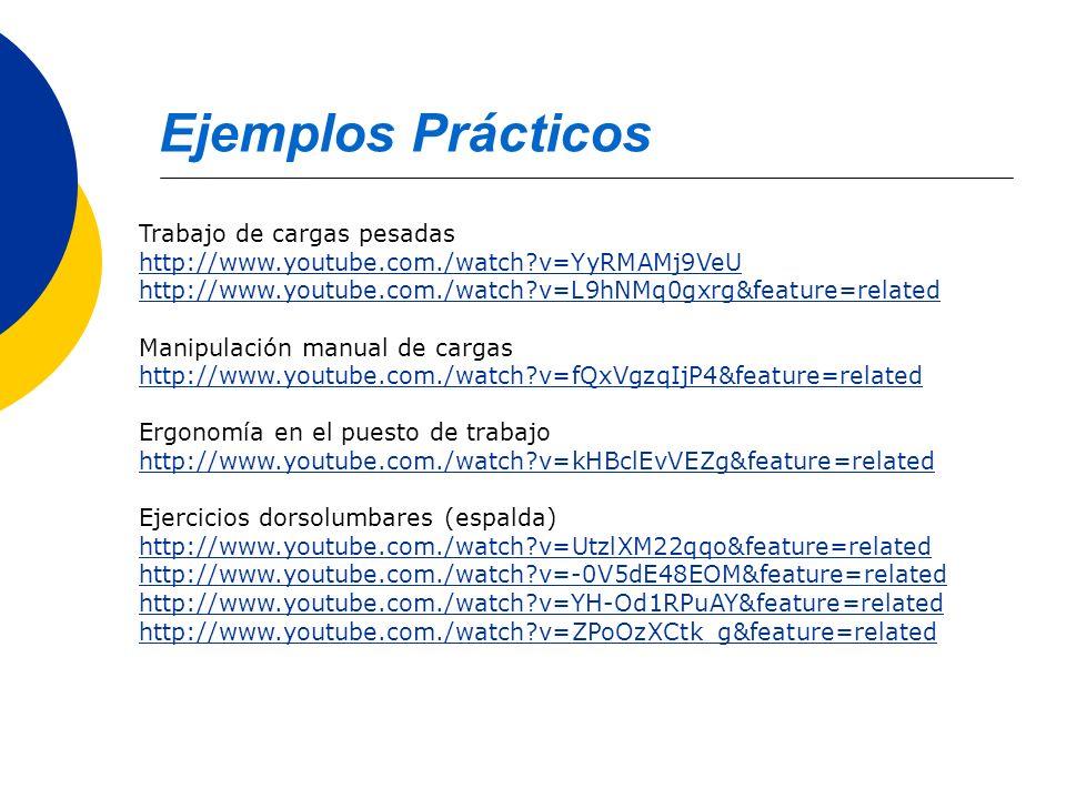 Ejemplos Prácticos Trabajo de cargas pesadas http://www.youtube.com./watch?v=YyRMAMj9VeU http://www.youtube.com./watch?v=L9hNMq0gxrg&feature=related M