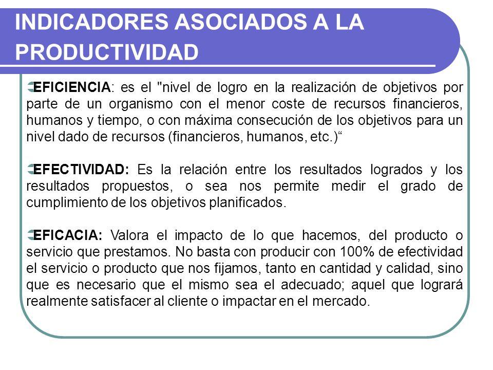 INDICADORES ASOCIADOS A LA PRODUCTIVIDAD EFICIENCIA: es el