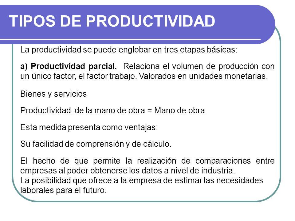 TIPOS DE PRODUCTIVIDAD La productividad se puede englobar en tres etapas básicas: a) Productividad parcial. Relaciona el volumen de producción con un