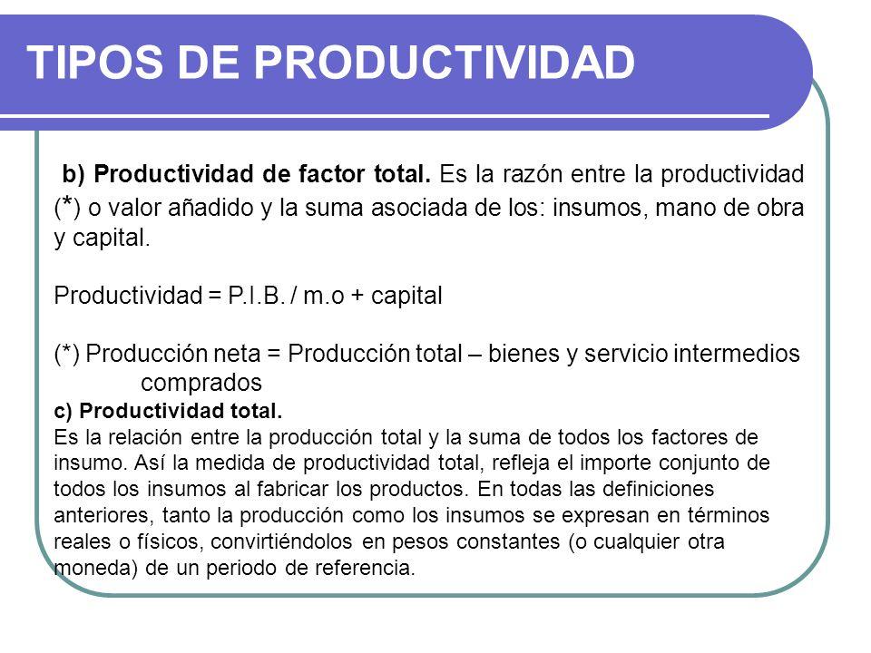 TIPOS DE PRODUCTIVIDAD b) Productividad de factor total. Es la razón entre la productividad ( * ) o valor añadido y la suma asociada de los: insumos,