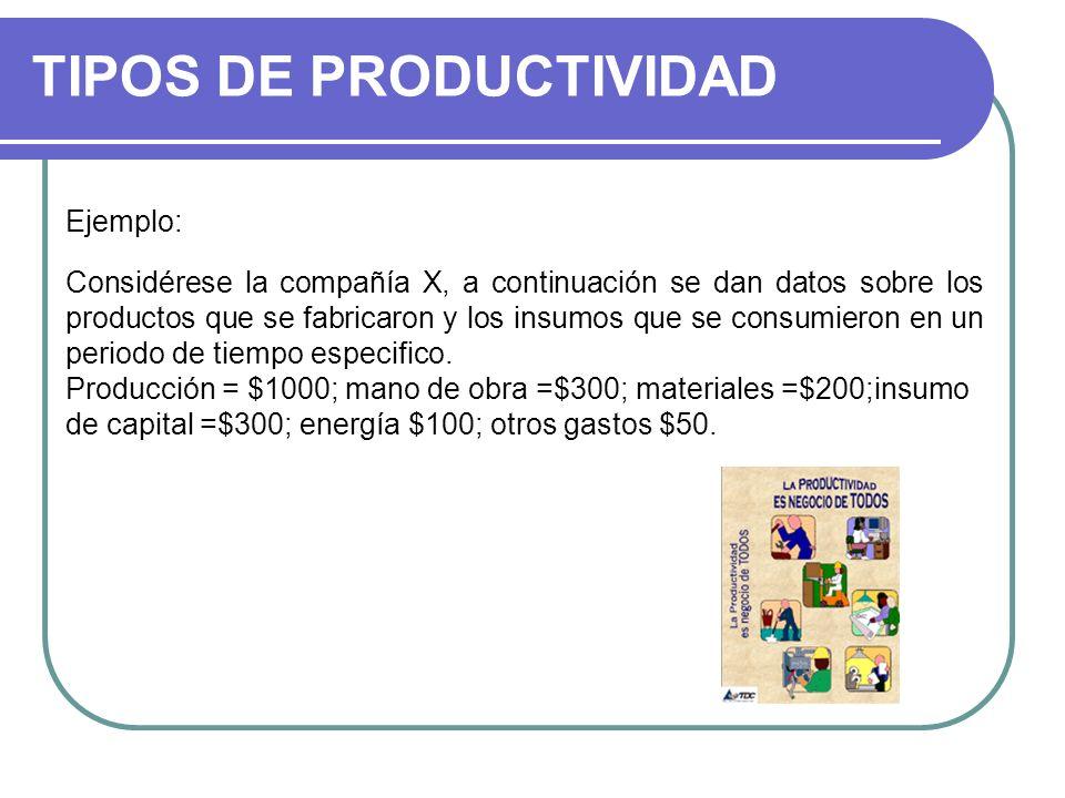 TIPOS DE PRODUCTIVIDAD Ejemplo: Considérese la compañía X, a continuación se dan datos sobre los productos que se fabricaron y los insumos que se cons