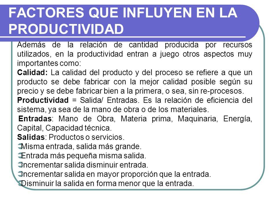 FACTORES QUE INFLUYEN EN LA PRODUCTIVIDAD Además de la relación de cantidad producida por recursos utilizados, en la productividad entran a juego otro