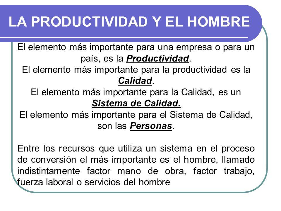 LA PRODUCTIVIDAD Y EL HOMBRE El elemento más importante para una empresa o para un país, es la Productividad. El elemento más importante para la produ