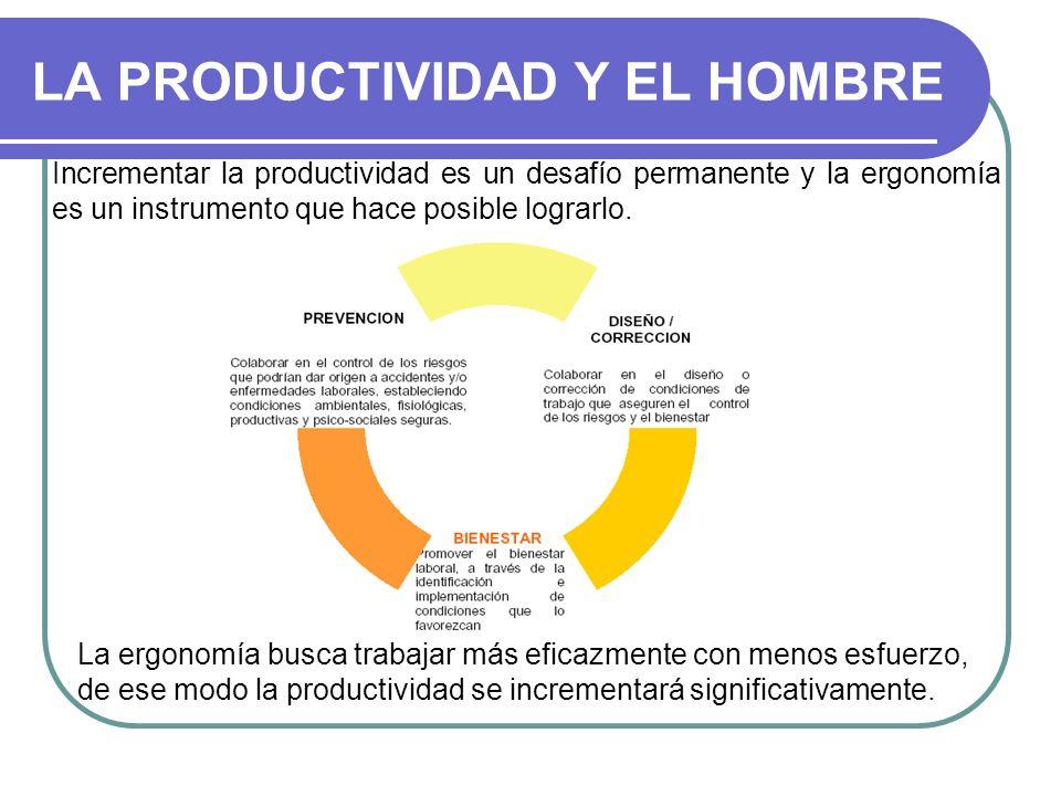 Incrementar la productividad es un desafío permanente y la ergonomía es un instrumento que hace posible lograrlo. La ergonomía busca trabajar más efic