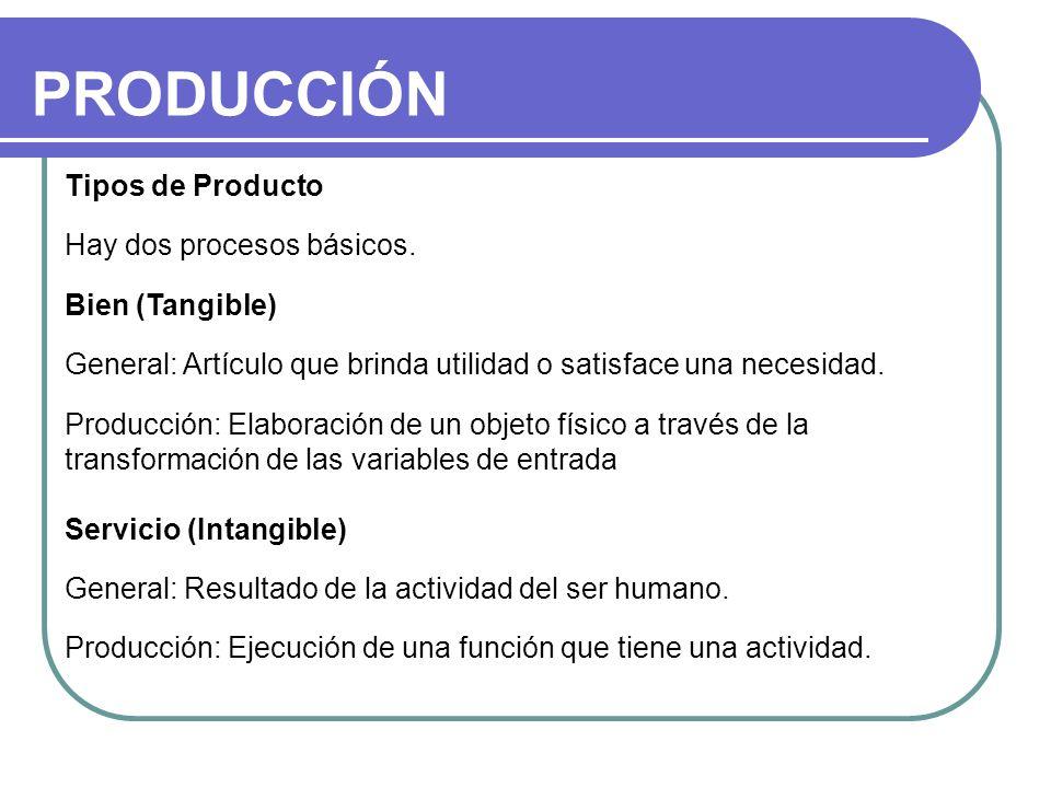 PRODUCCIÓN Tipos de Producto Hay dos procesos básicos. Bien (Tangible) General: Artículo que brinda utilidad o satisface una necesidad. Producción: El