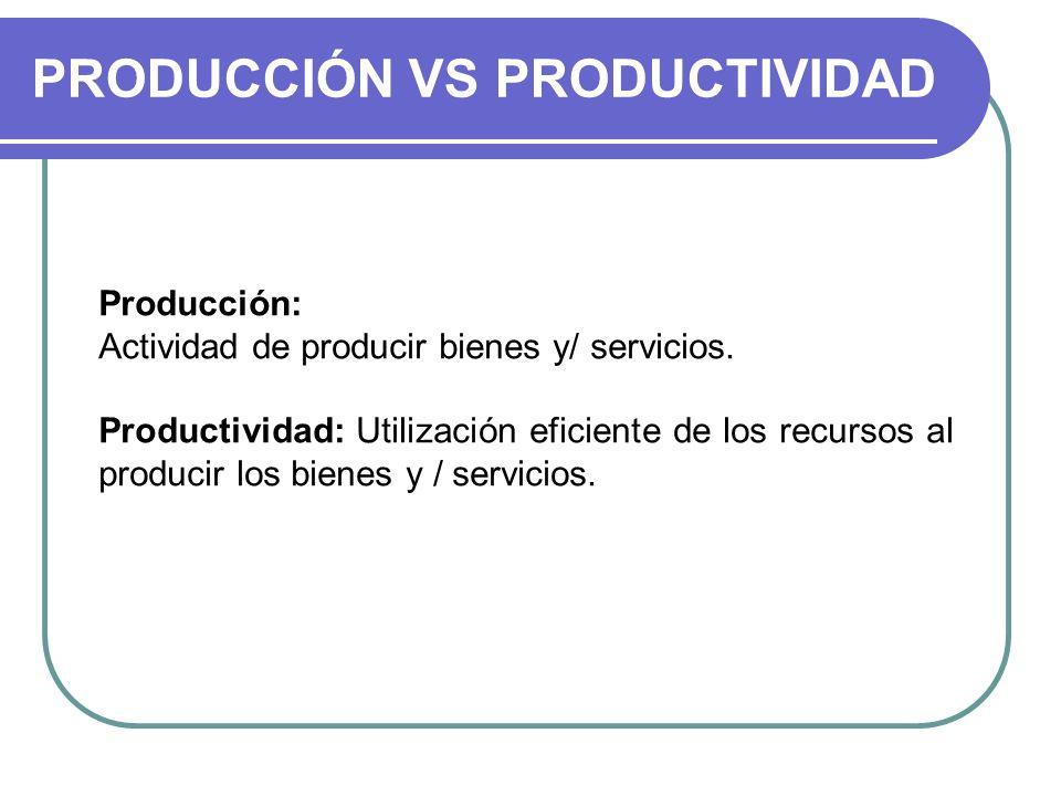 PRODUCCIÓN VS PRODUCTIVIDAD Producción: Actividad de producir bienes y/ servicios. Productividad: Utilización eficiente de los recursos al producir lo