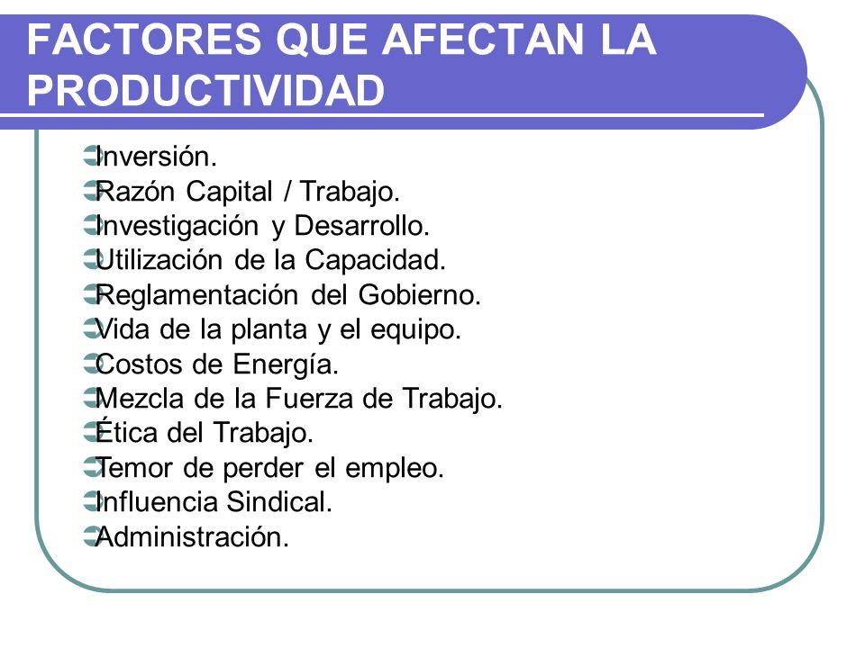 FACTORES QUE AFECTAN LA PRODUCTIVIDAD Inversión. Razón Capital / Trabajo. Investigación y Desarrollo. Utilización de la Capacidad. Reglamentación del
