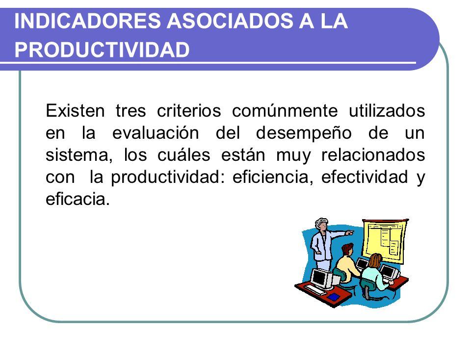 INDICADORES ASOCIADOS A LA PRODUCTIVIDAD Existen tres criterios comúnmente utilizados en la evaluación del desempeño de un sistema, los cuáles están m