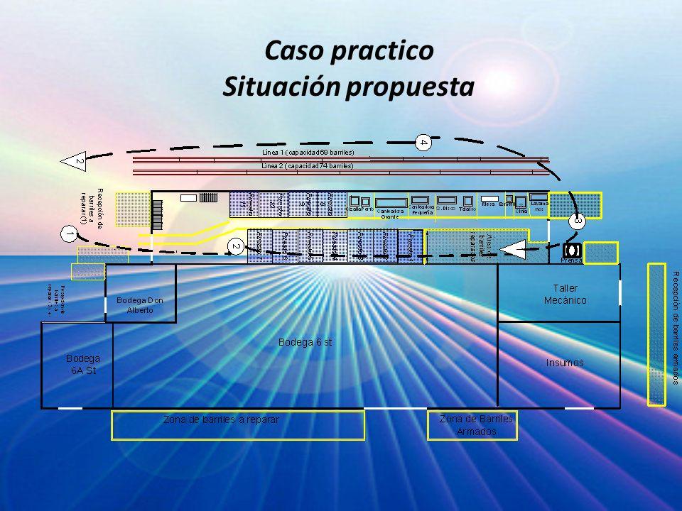 Caso practico Situación propuesta