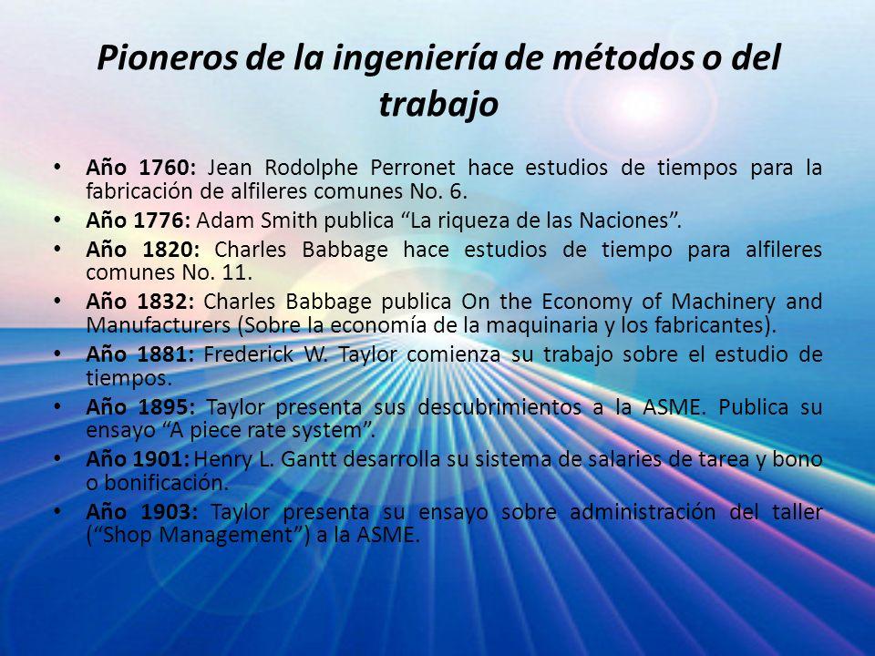 Pioneros de la ingeniería de métodos o del trabajo Año 1760: Jean Rodolphe Perronet hace estudios de tiempos para la fabricación de alfileres comunes