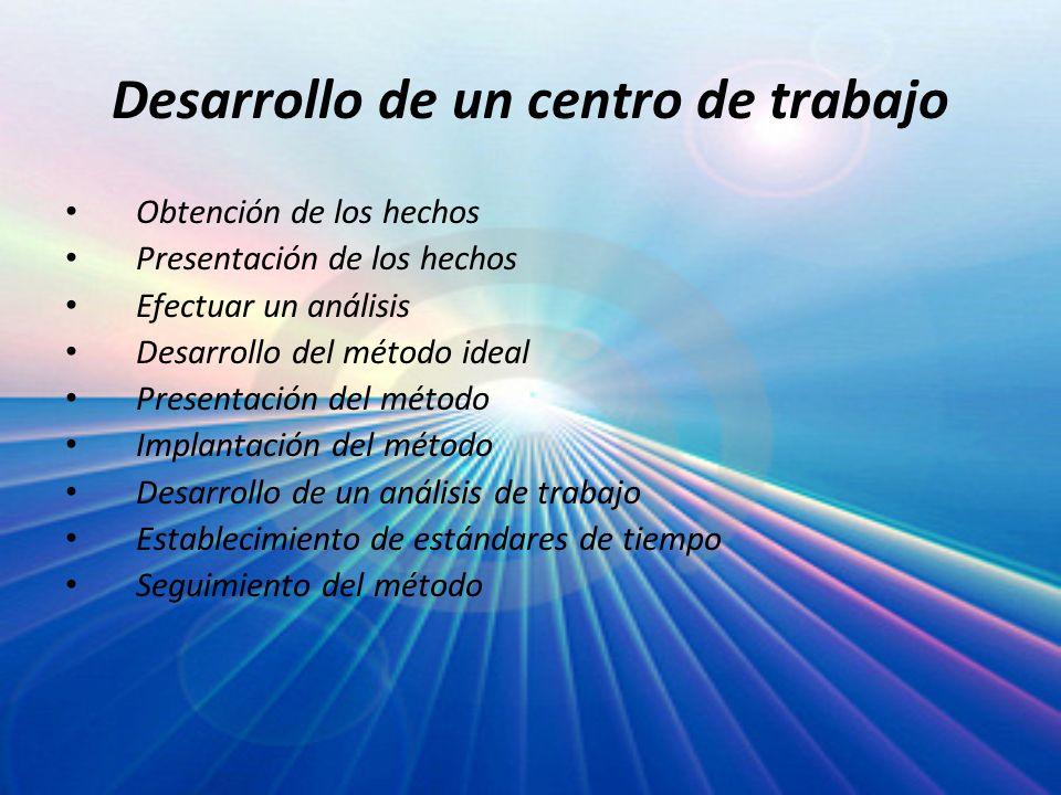 Desarrollo de un centro de trabajo Obtención de los hechos Presentación de los hechos Efectuar un análisis Desarrollo del método ideal Presentación de