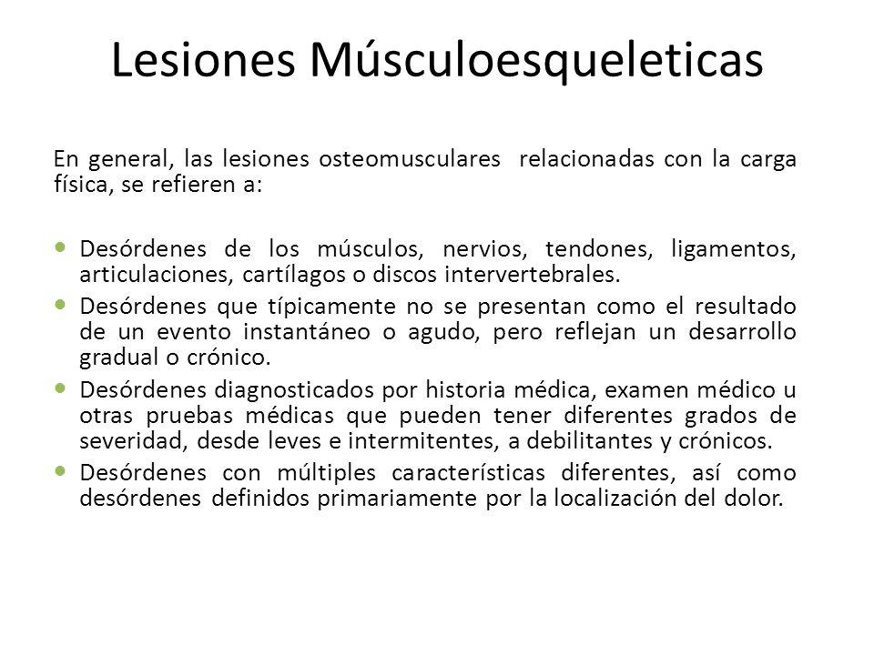 En general, las lesiones osteomusculares relacionadas con la carga física, se refieren a: Desórdenes de los músculos, nervios, tendones, ligamentos, a