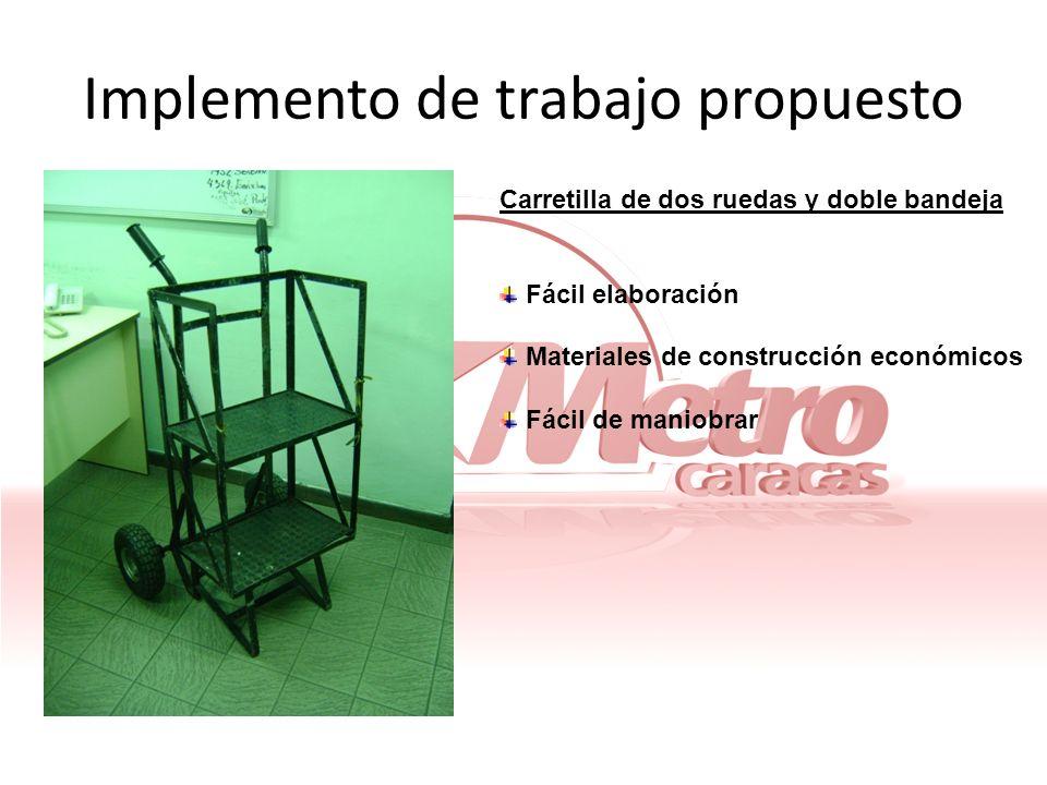 Implemento de trabajo propuesto Carretilla de dos ruedas y doble bandeja Fácil elaboración Materiales de construcción económicos Fácil de maniobrar