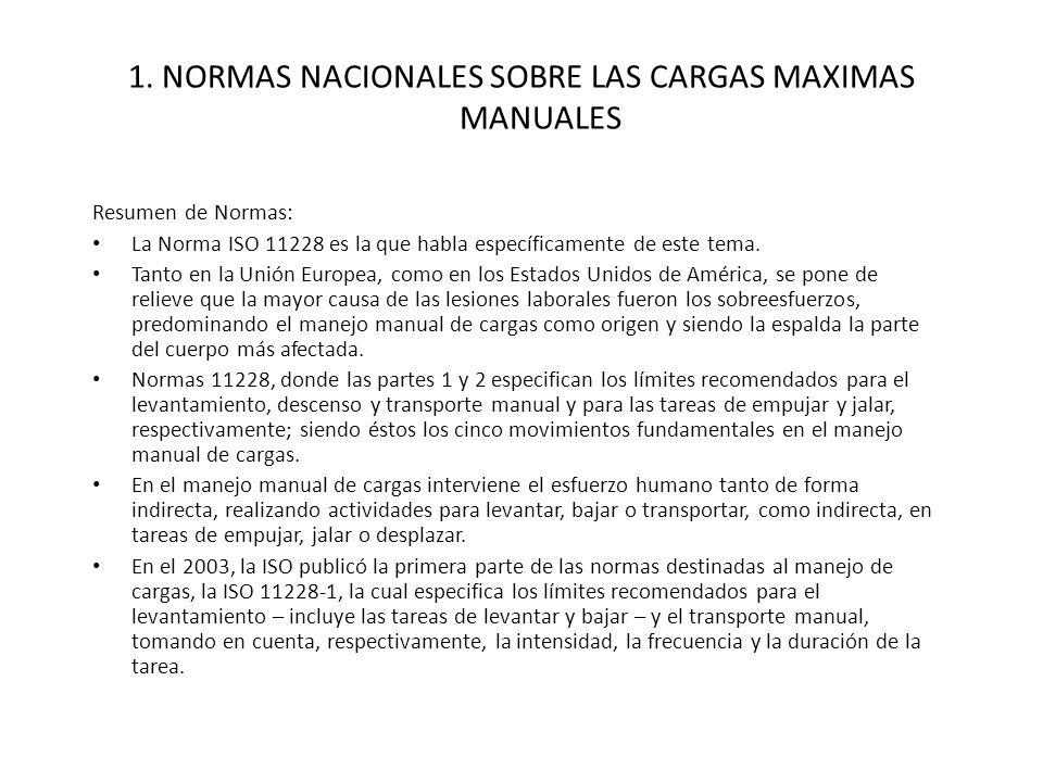 1. NORMAS NACIONALES SOBRE LAS CARGAS MAXIMAS MANUALES Resumen de Normas: La Norma ISO 11228 es la que habla específicamente de este tema. Tanto en la