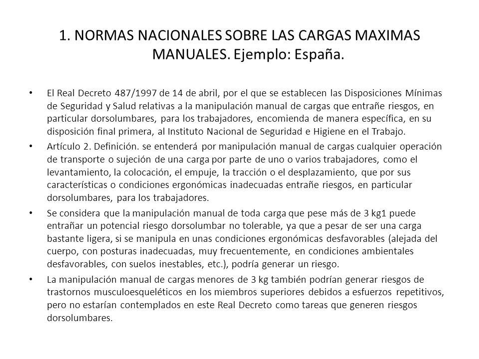 El Real Decreto 487/1997 de 14 de abril, por el que se establecen las Disposiciones Mínimas de Seguridad y Salud relativas a la manipulación manual de