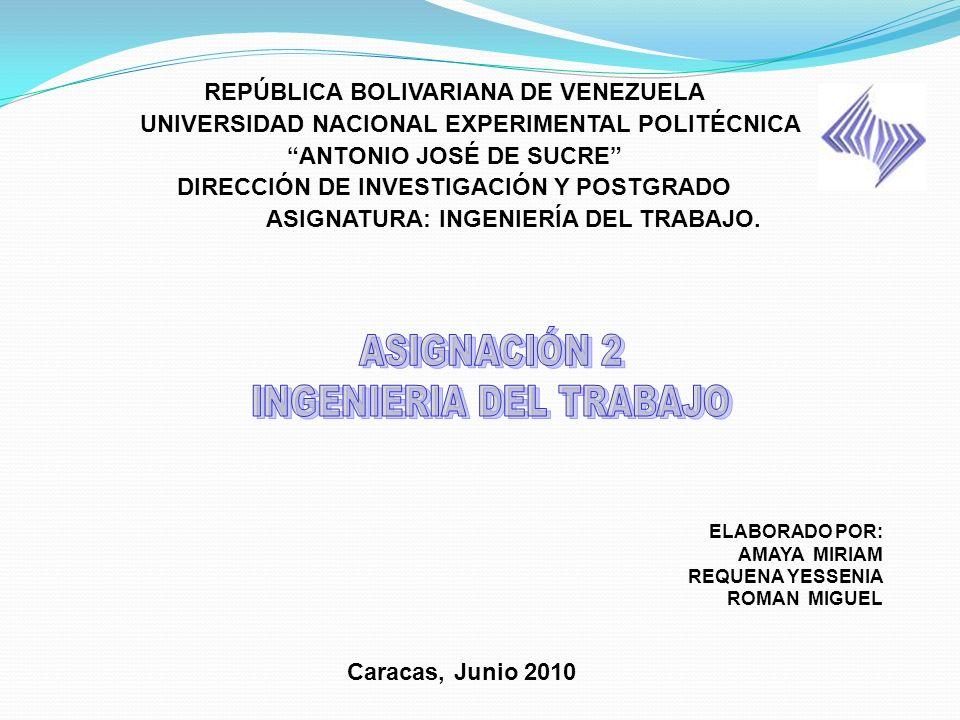 CONTENIDO - 1.NORMAS NACIONALES E INTERNACIONALES SOBRE LAS CARGAS MAX MANUALES - 2.