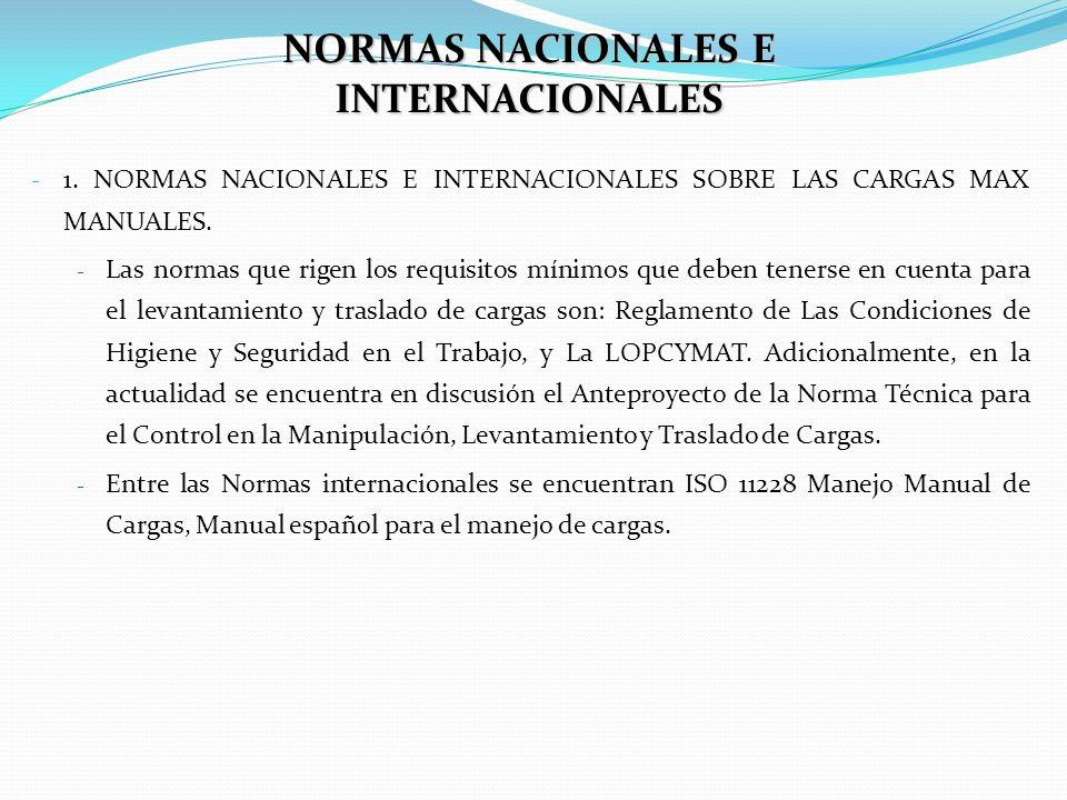 NORMAS NACIONALES E INTERNACIONALES - 1. NORMAS NACIONALES E INTERNACIONALES SOBRE LAS CARGAS MAX MANUALES. - Las normas que rigen los requisitos míni