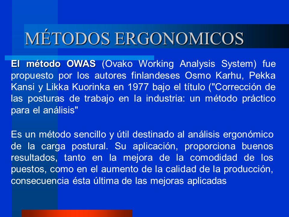 El método OWAS El método OWAS (Ovako Working Analysis System) fue propuesto por los autores finlandeses Osmo Karhu, Pekka Kansi y Likka Kuorinka en 1977 bajo el título ( Corrección de las posturas de trabajo en la industria: un método práctico para el análisis Es un método sencillo y útil destinado al análisis ergonómico de la carga postural.