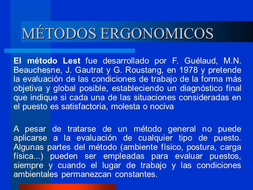 El método Lest fue desarrollado por F.Guélaud, M.N.