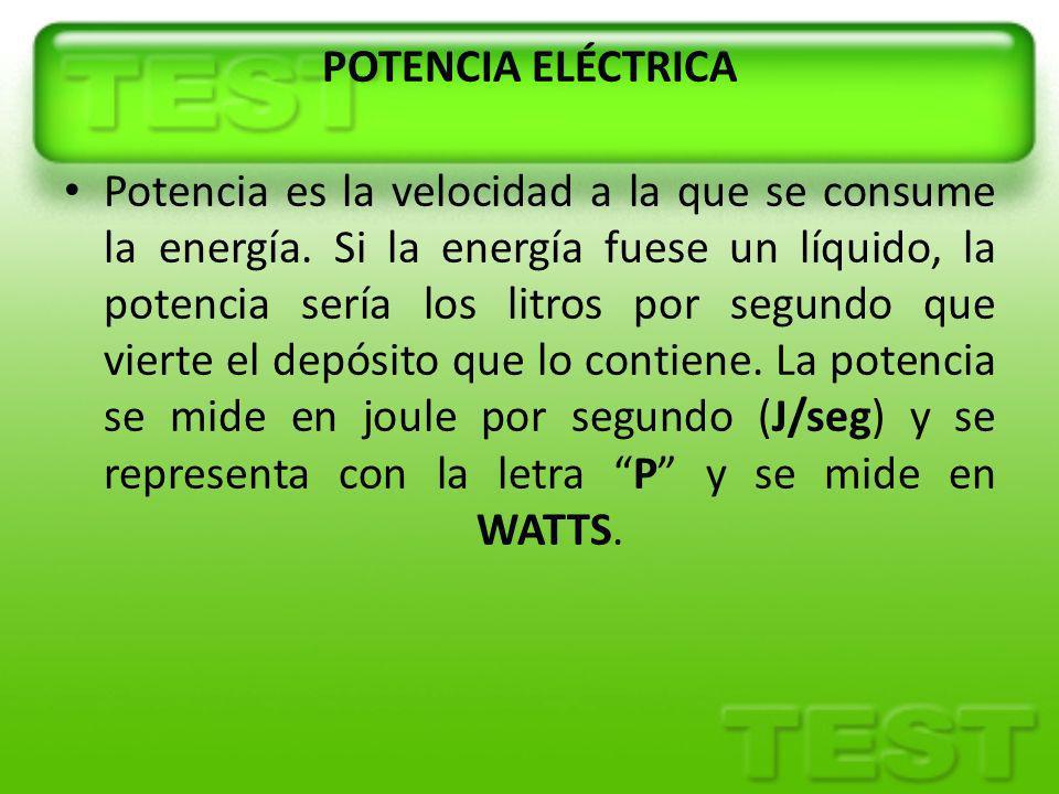 Bibliografia http://www.asifunciona.com/electrotecnia/ke_potencia/ke_p otencia_elect_3.htm