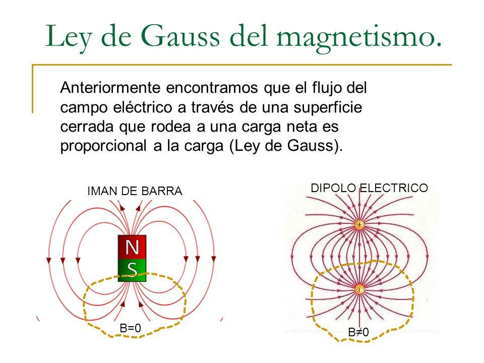 Ley de Gauss del magnetismo. Anteriormente encontramos que el flujo del campo eléctrico a través de una superficie cerrada que rodea a una carga neta