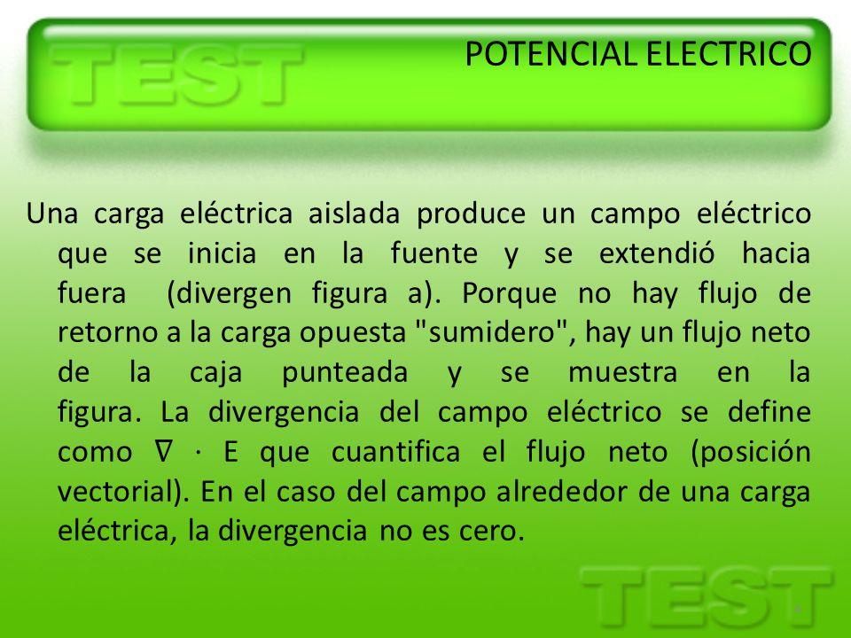 POTENCIAL ELECTRICO Una carga eléctrica aislada produce un campo eléctrico que se inicia en la fuente y se extendió hacia fuera (divergen figura a). P