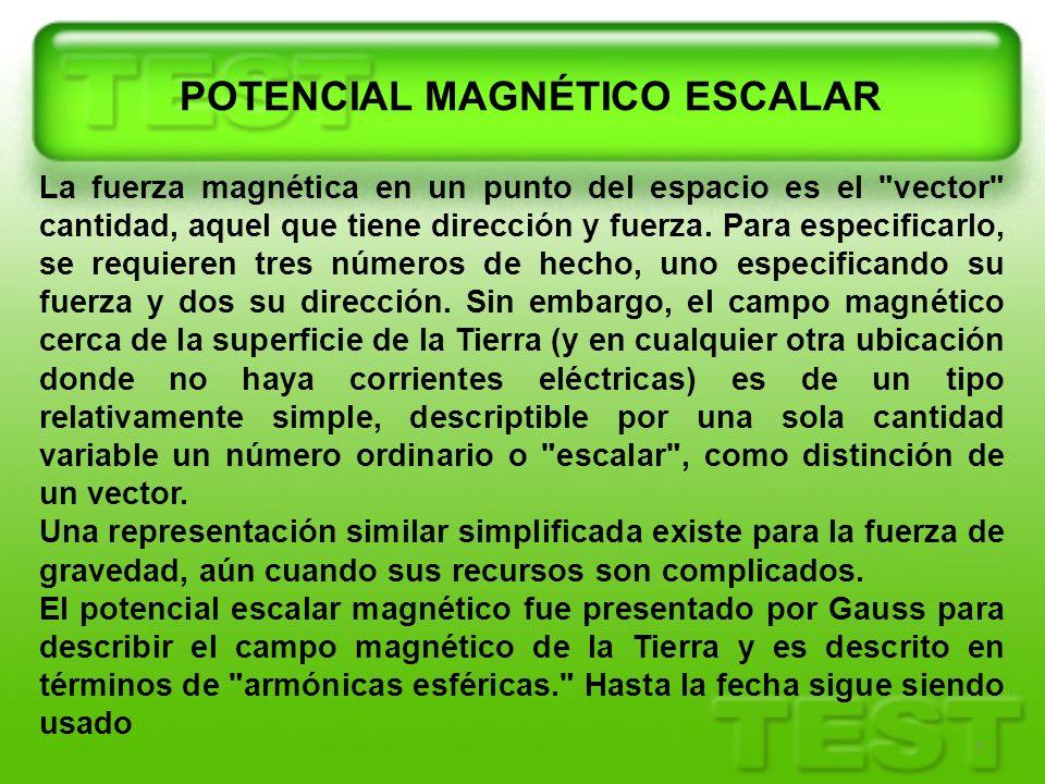 7 POTENCIAL MAGNÉTICO ESCALAR La fuerza magnética en un punto del espacio es el