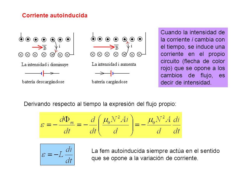 Corriente autoinducida Cuando la intensidad de la corriente i cambia con el tiempo, se induce una corriente en el propio circuito (flecha de color roj