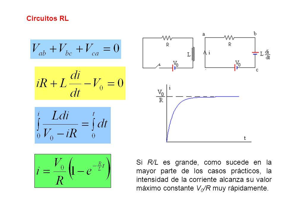Circuitos RL Si R/L es grande, como sucede en la mayor parte de los casos prácticos, la intensidad de la corriente alcanza su valor máximo constante V
