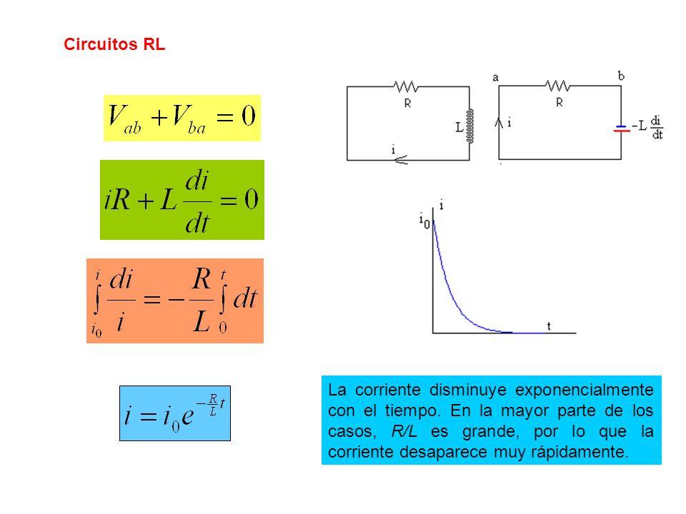 Circuitos RL La corriente disminuye exponencialmente con el tiempo. En la mayor parte de los casos, R/L es grande, por lo que la corriente desaparece