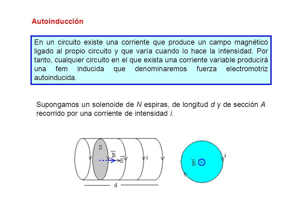Autoinducción Supongamos un solenoide de N espiras, de longitud d y de sección A recorrido por una corriente de intensidad i. En un circuito existe un