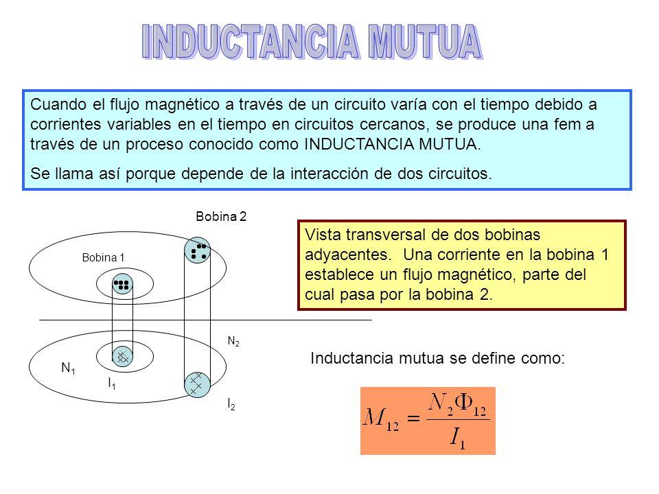 Cuando el flujo magnético a través de un circuito varía con el tiempo debido a corrientes variables en el tiempo en circuitos cercanos, se produce una