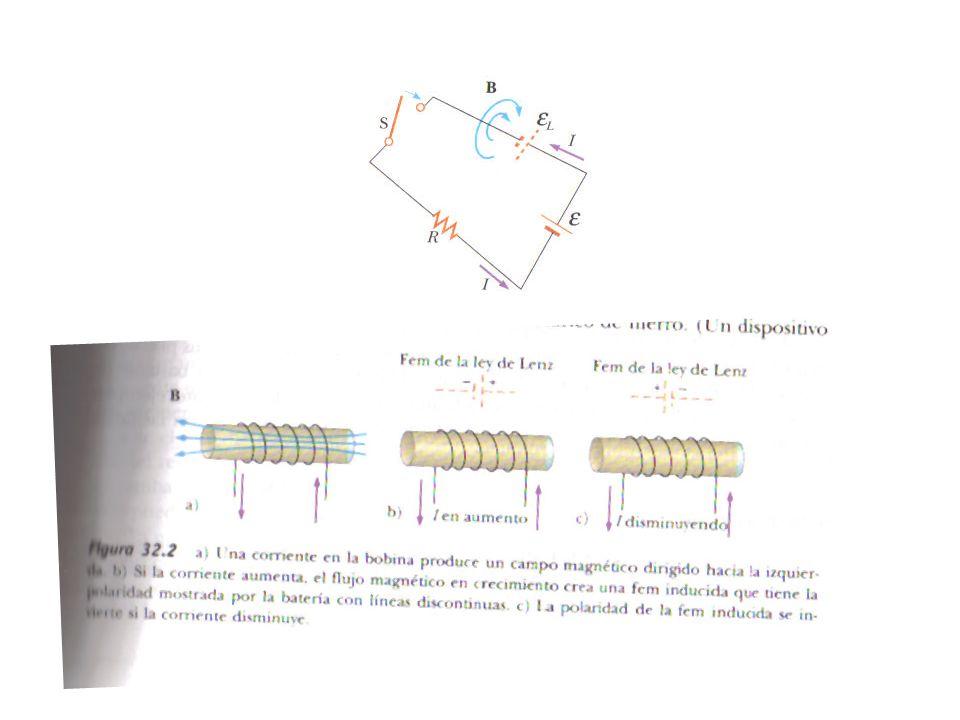La variación del flujo magnético es producida por la variación de la corriente en el circuito.