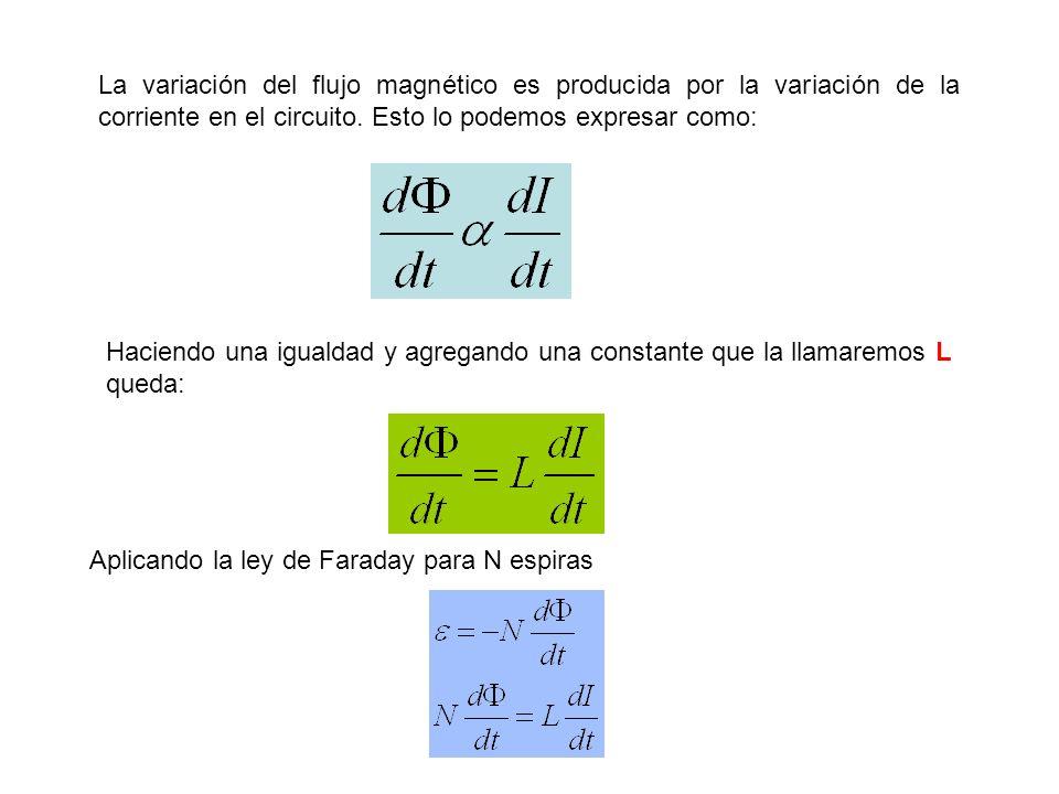 La variación del flujo magnético es producida por la variación de la corriente en el circuito. Esto lo podemos expresar como: Haciendo una igualdad y