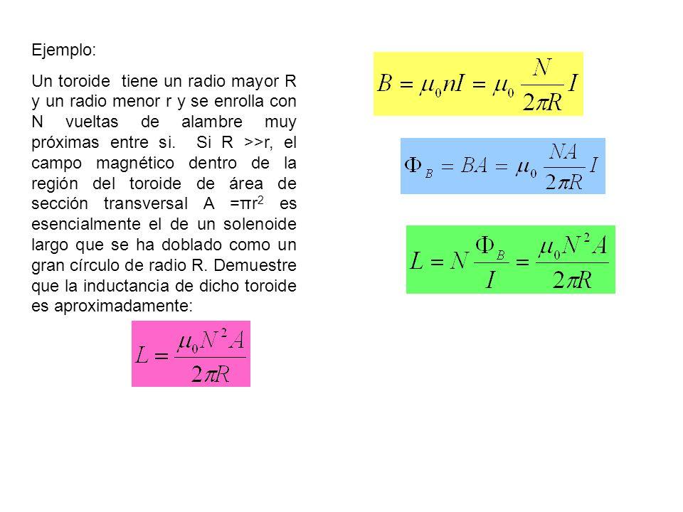 El campo magnético en el interior de un solenoide muy largo (ideal) es: El flujo magnético en el interior del toroide, suponiendo el campo uniforme es: La inductancia del toroide será :