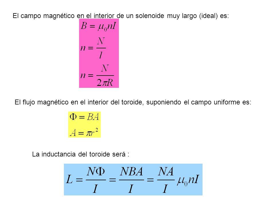 El campo magnético en el interior de un solenoide muy largo (ideal) es: El flujo magnético en el interior del toroide, suponiendo el campo uniforme es