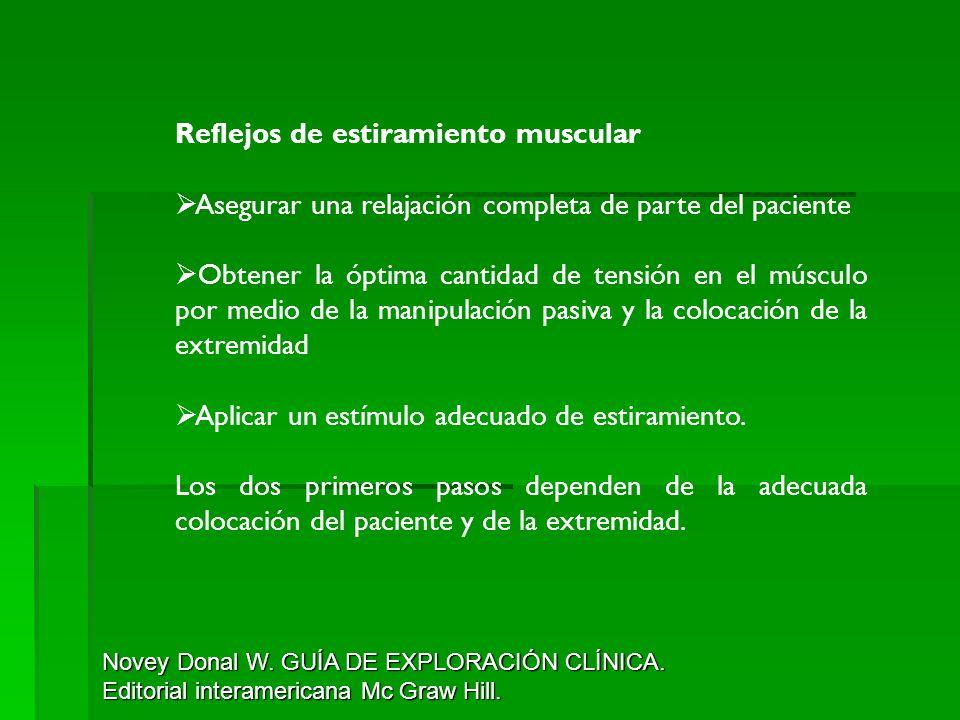 Reflejos de estiramiento muscular Asegurar una relajación completa de parte del paciente Obtener la óptima cantidad de tensión en el músculo por medio