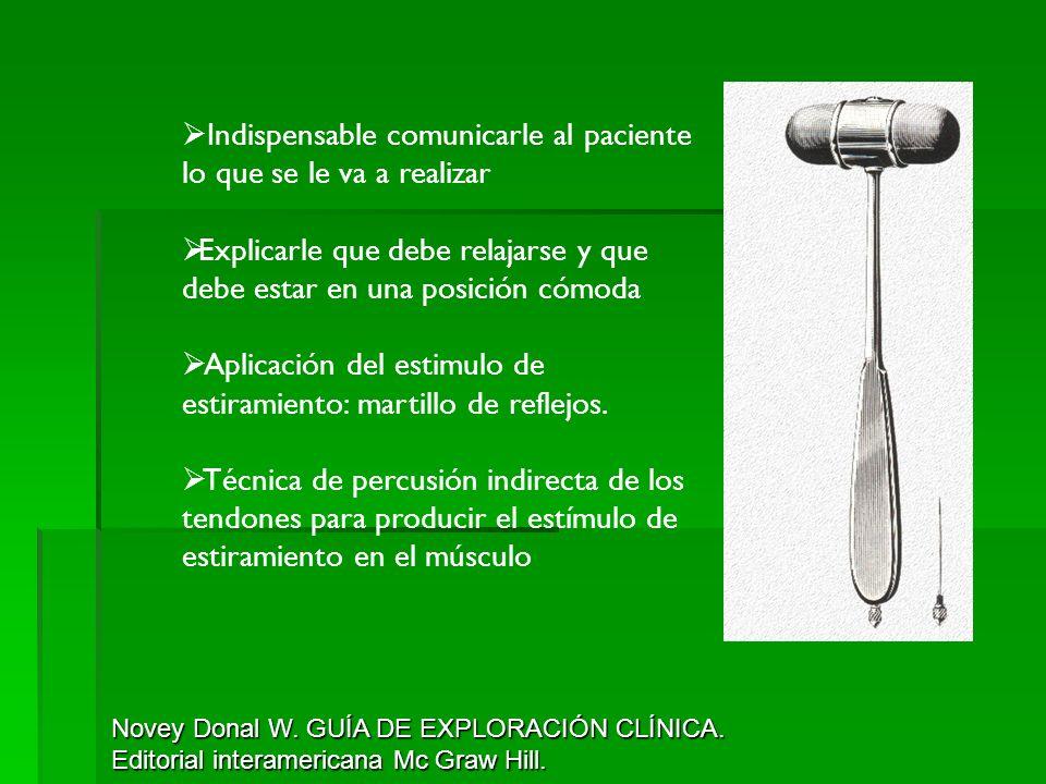 Indispensable comunicarle al paciente lo que se le va a realizar Explicarle que debe relajarse y que debe estar en una posición cómoda Aplicación del