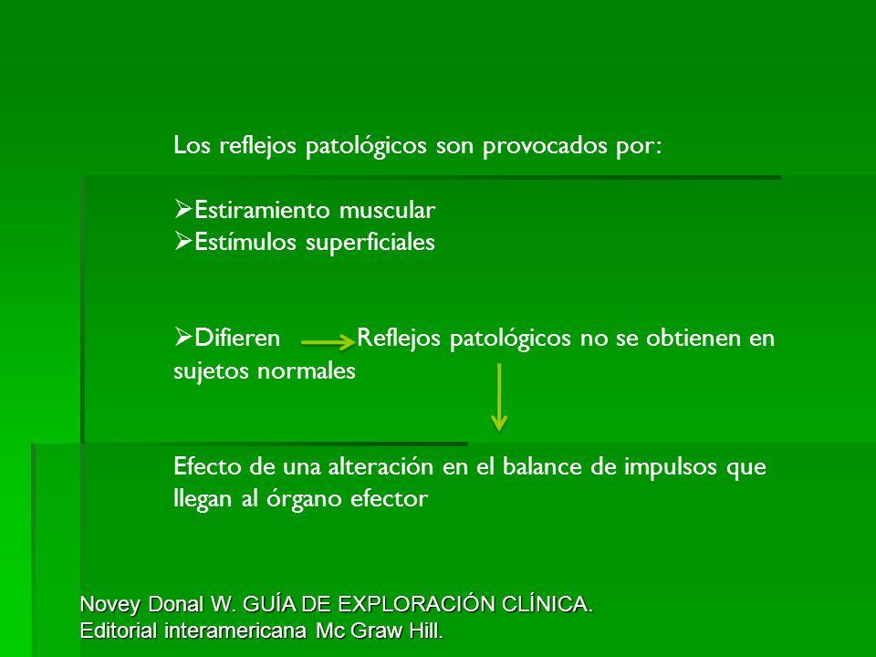 Los reflejos patológicos son provocados por: Estiramiento muscular Estímulos superficiales Difieren Reflejos patológicos no se obtienen en sujetos nor