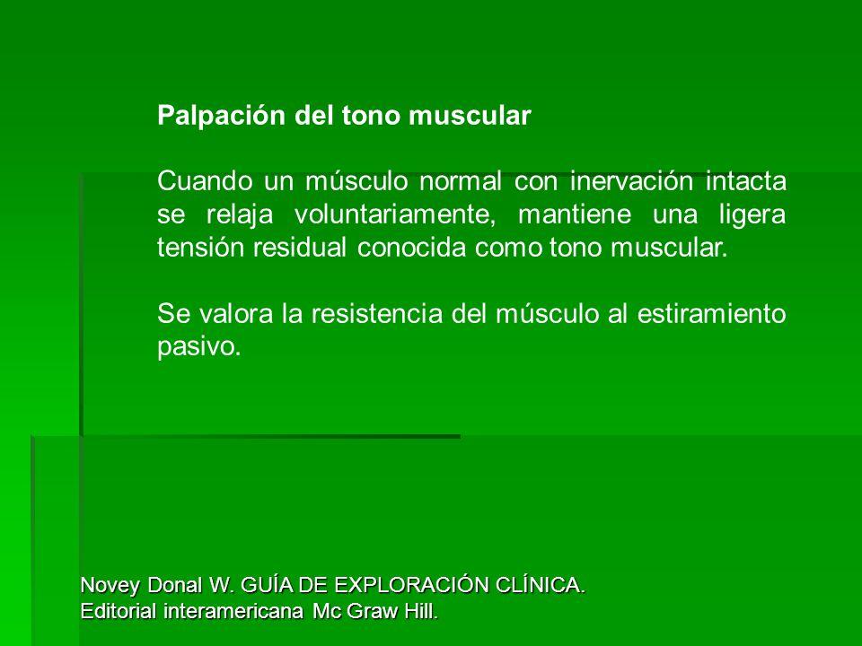 Palpación del tono muscular Cuando un músculo normal con inervación intacta se relaja voluntariamente, mantiene una ligera tensión residual conocida c