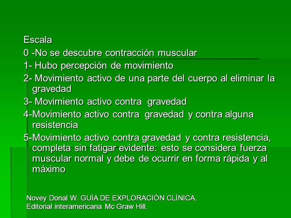 Escala 0 -No se descubre contracción muscular 1- Hubo percepción de movimiento 2- Movimiento activo de una parte del cuerpo al eliminar la gravedad 3-