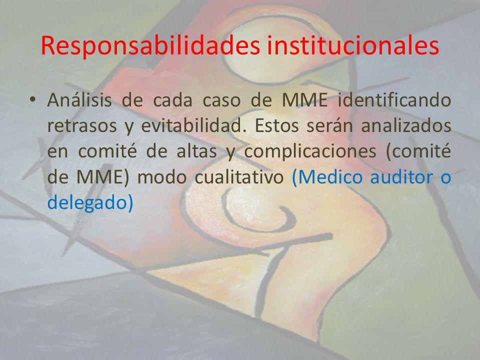 Responsabilidades institucionales Análisis de cada caso de MME identificando retrasos y evitabilidad. Estos serán analizados en comité de altas y comp