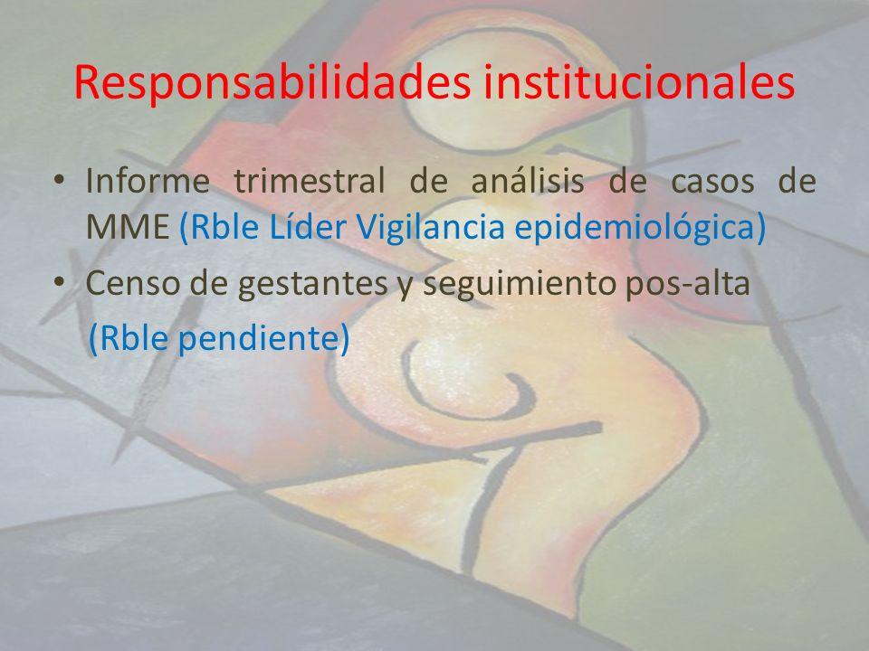 Responsabilidades institucionales Informe trimestral de análisis de casos de MME (Rble Líder Vigilancia epidemiológica) Censo de gestantes y seguimien