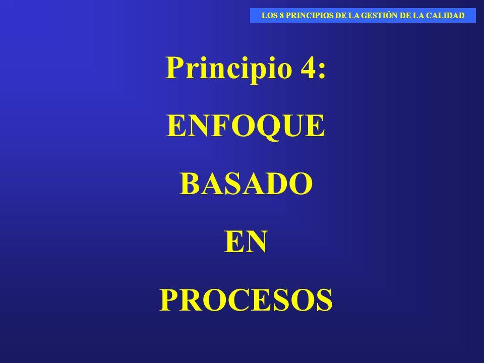 Principio 4: ENFOQUE BASADO EN PROCESOS LOS 8 PRINCIPIOS DE LA GESTIÓN DE LA CALIDAD