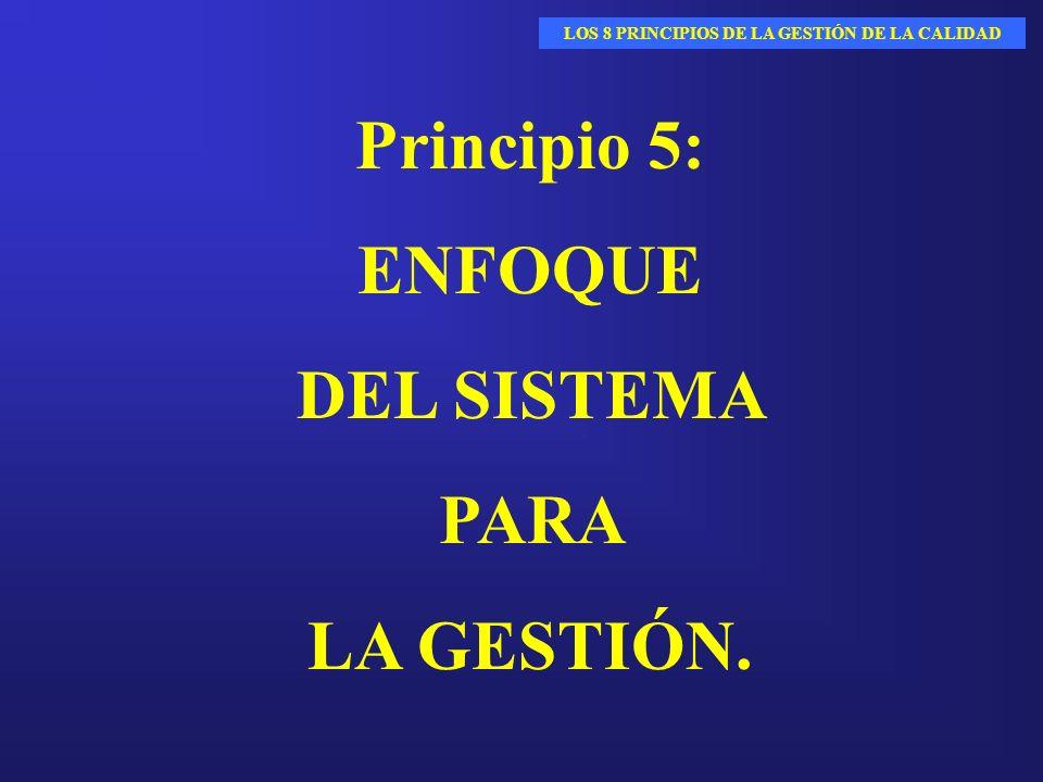 Principio 5: ENFOQUE DEL SISTEMA PARA LA GESTIÓN. LOS 8 PRINCIPIOS DE LA GESTIÓN DE LA CALIDAD