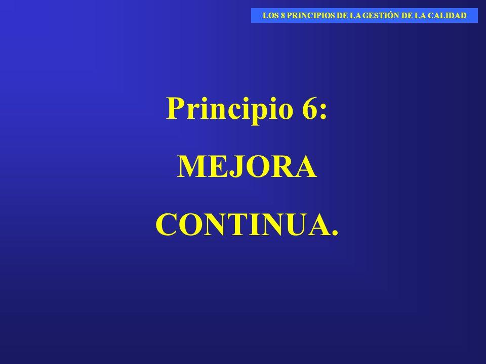 Principio 6: MEJORA CONTINUA. LOS 8 PRINCIPIOS DE LA GESTIÓN DE LA CALIDAD
