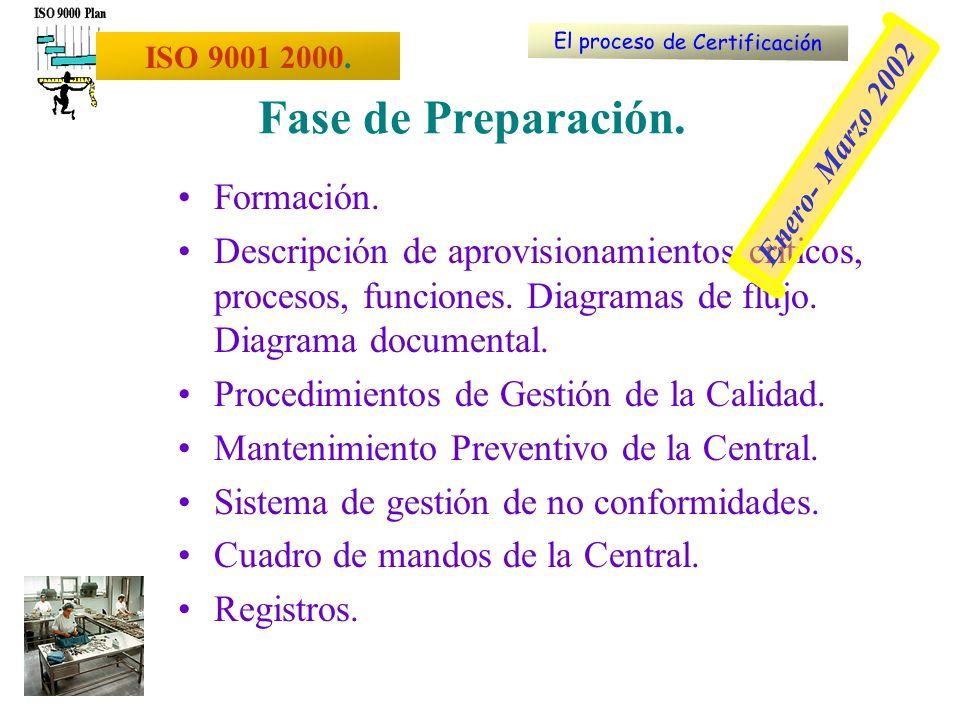 Formación. Descripción de aprovisionamientos críticos, procesos, funciones. Diagramas de flujo. Diagrama documental. Procedimientos de Gestión de la C